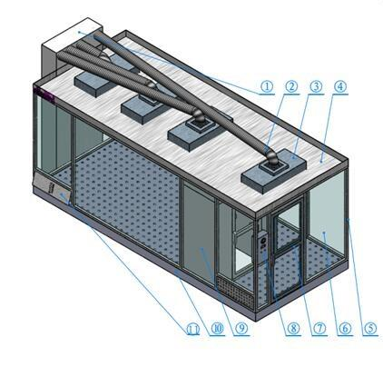 Portable Clean Room Enclosures with constant temperature and humidity controlled