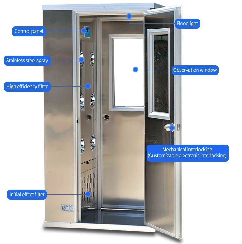 Modular standard cleanroom air shower